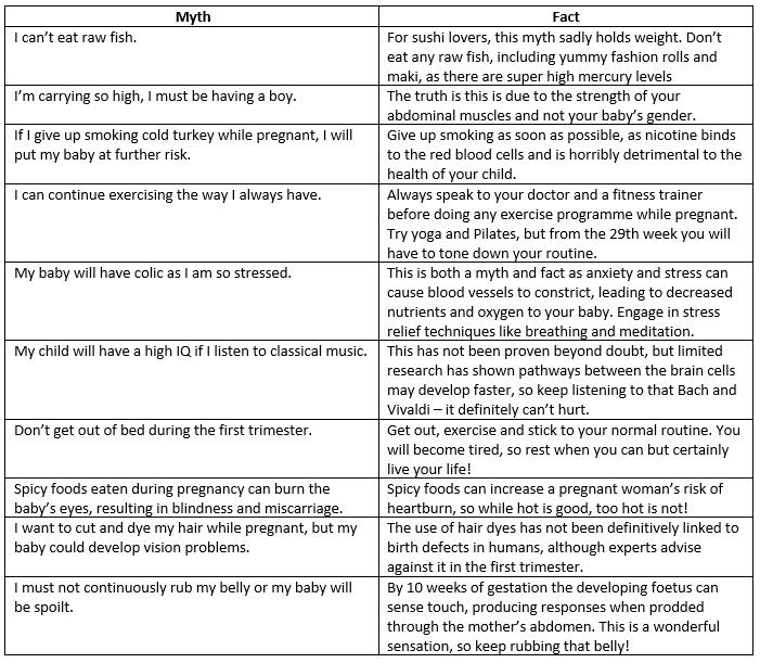 myth fact table