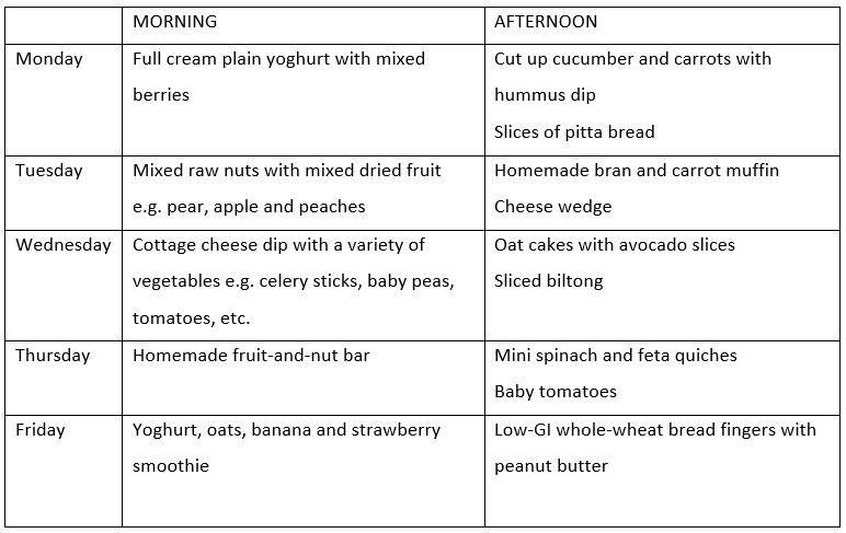 healthy-snack-plan