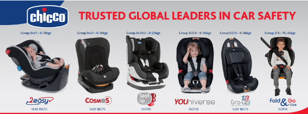 chicco-car-seat-products