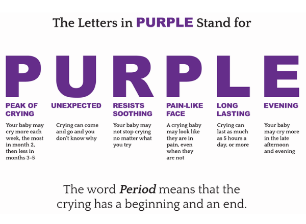 PURPLE letters for crying shaken baby syndrome
