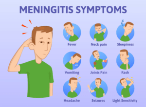 Infographic that shows the symptoms of meningitis
