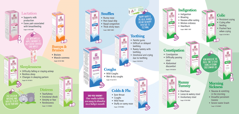 Natura homeopathic remedies for babies